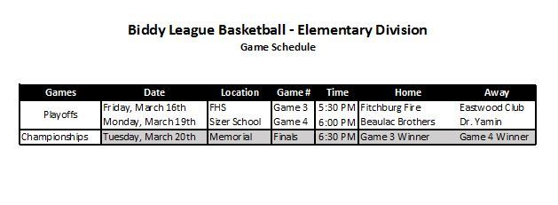 elementary division finals