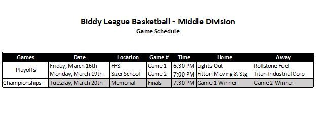 middle division finals