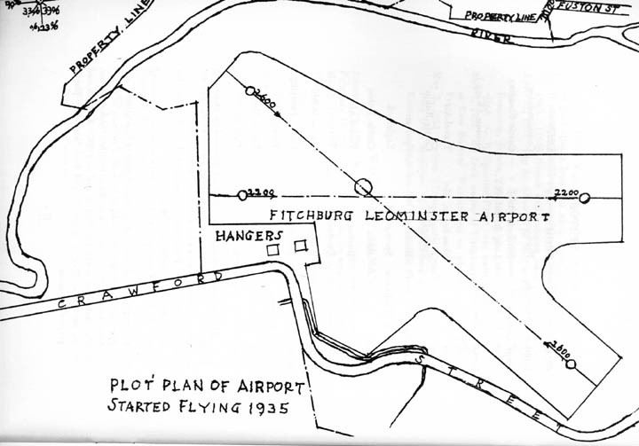 Blueprints for the Airport, created in 1935